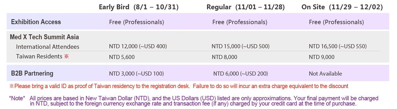 Registration Fee